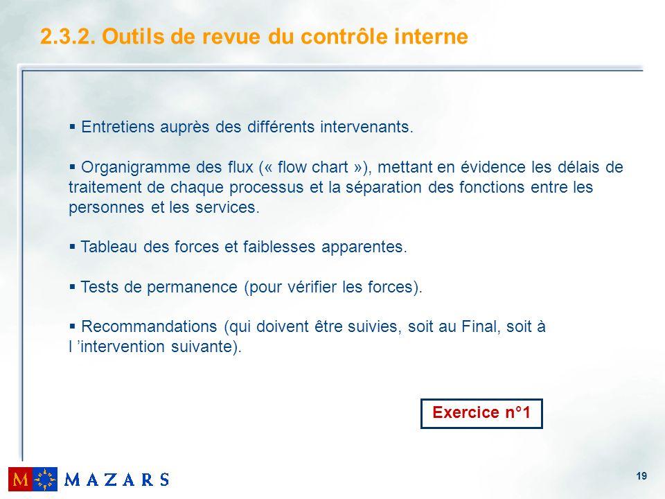 2.3.2. Outils de revue du contrôle interne