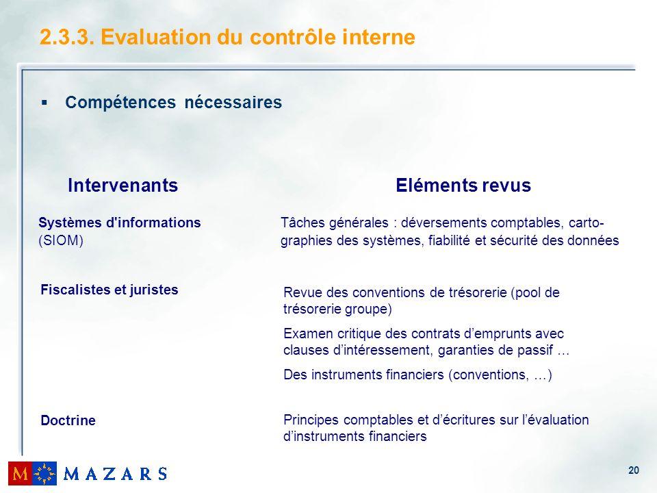 2.3.3. Evaluation du contrôle interne