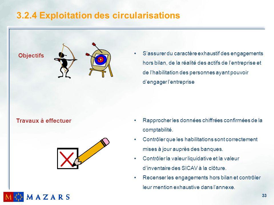 3.2.4 Exploitation des circularisations