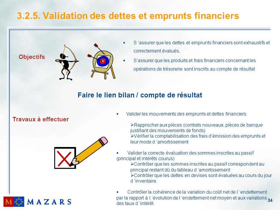 3.2.5. Validation des dettes et emprunts financiers
