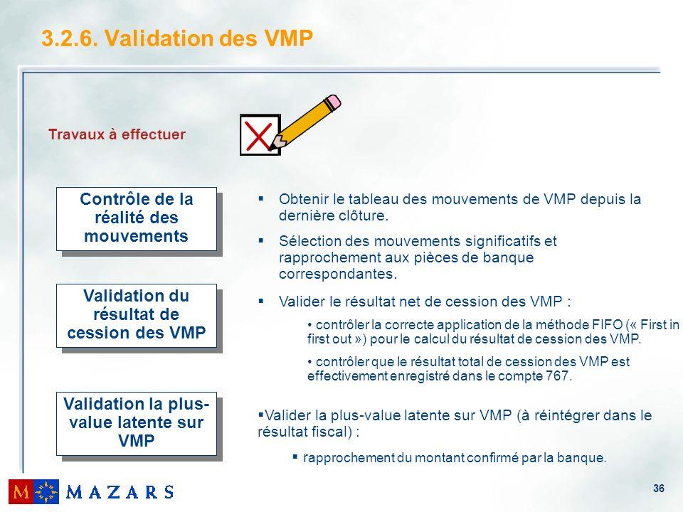3.2.6. Validation des VMP Contrôle de la réalité des mouvements