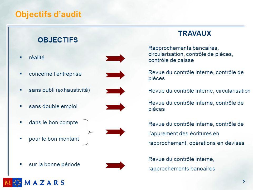 Objectifs d'audit TRAVAUX OBJECTIFS