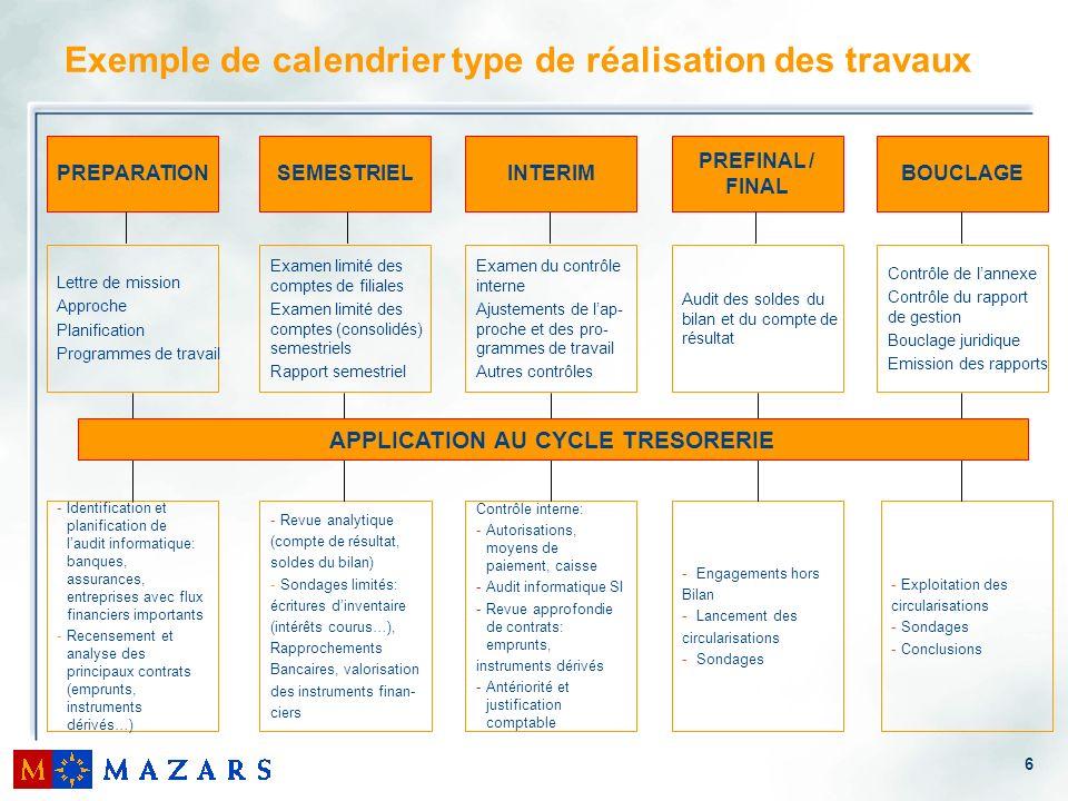 Exemple de calendrier type de réalisation des travaux