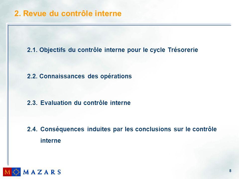 2. Revue du contrôle interne