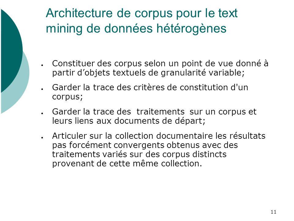 Architecture de corpus pour le text mining de données hétérogènes