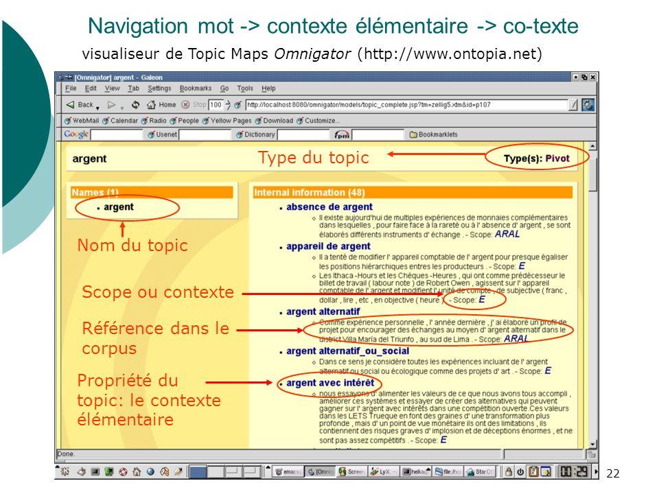 Navigation mot -> contexte élémentaire -> co-texte