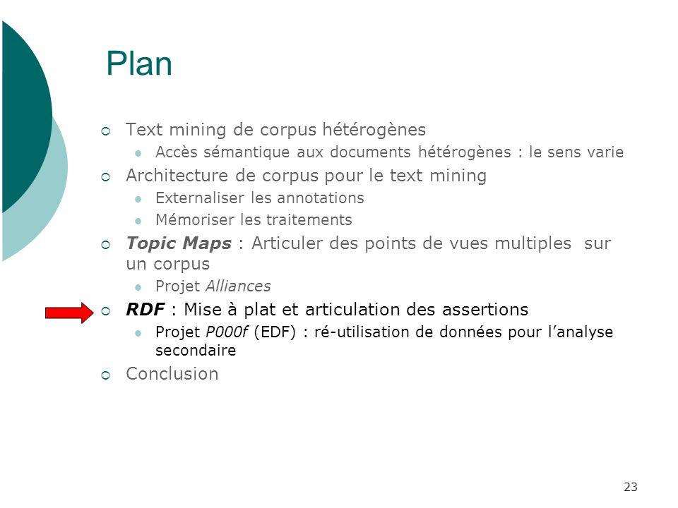 Plan Text mining de corpus hétérogènes