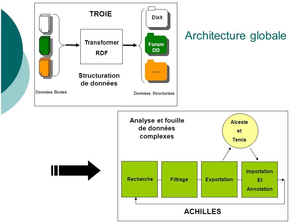 Structuration de données Analyse et fouille de données complexes