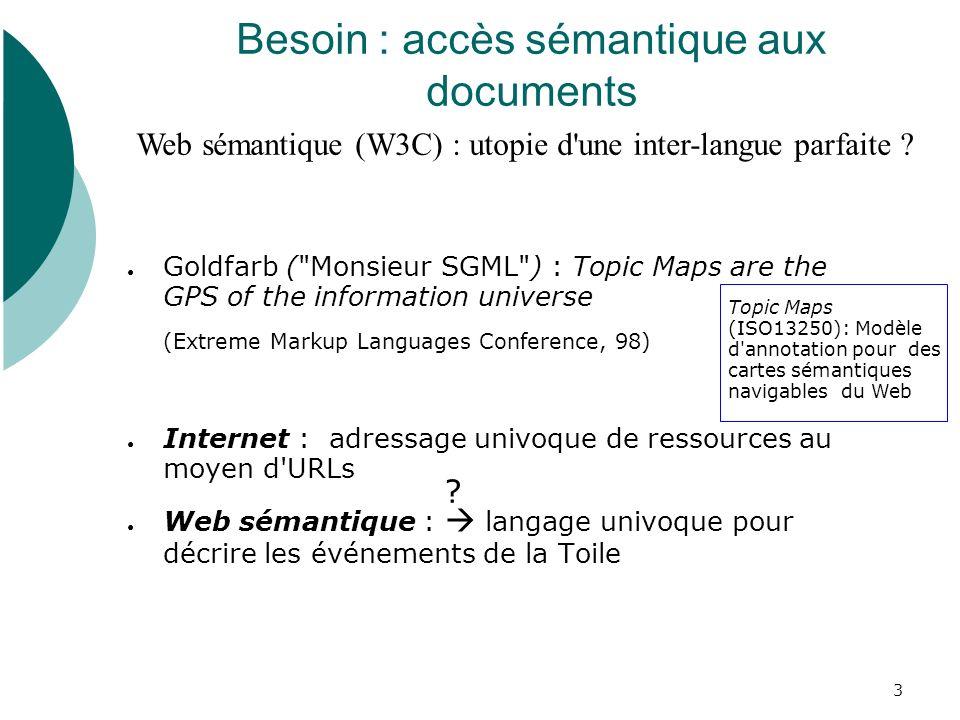 Besoin : accès sémantique aux documents