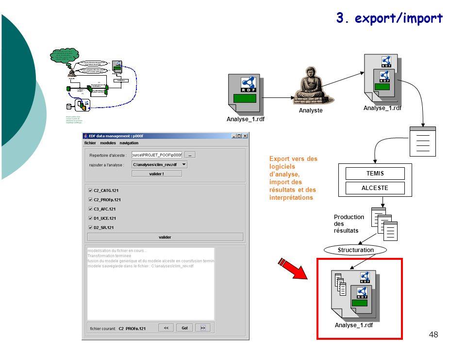 3. export/import Analyste. Analyse_1.rdf. Analyse_1.rdf. Export vers des logiciels d'analyse, import des résultats et des interprétations.