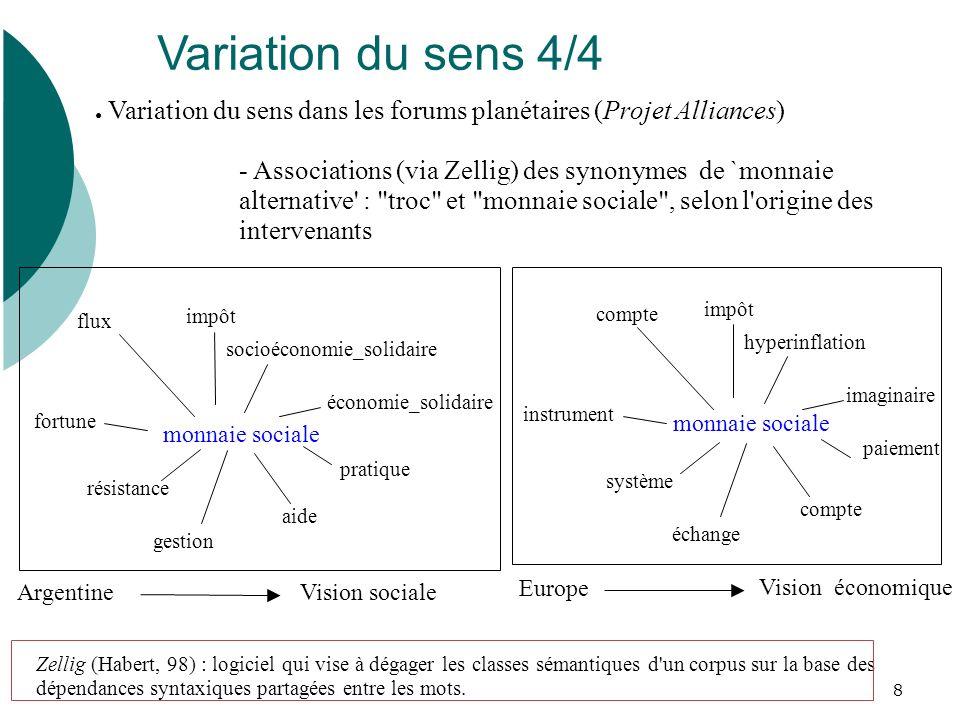 Variation du sens 4/4 Variation du sens dans les forums planétaires (Projet Alliances)