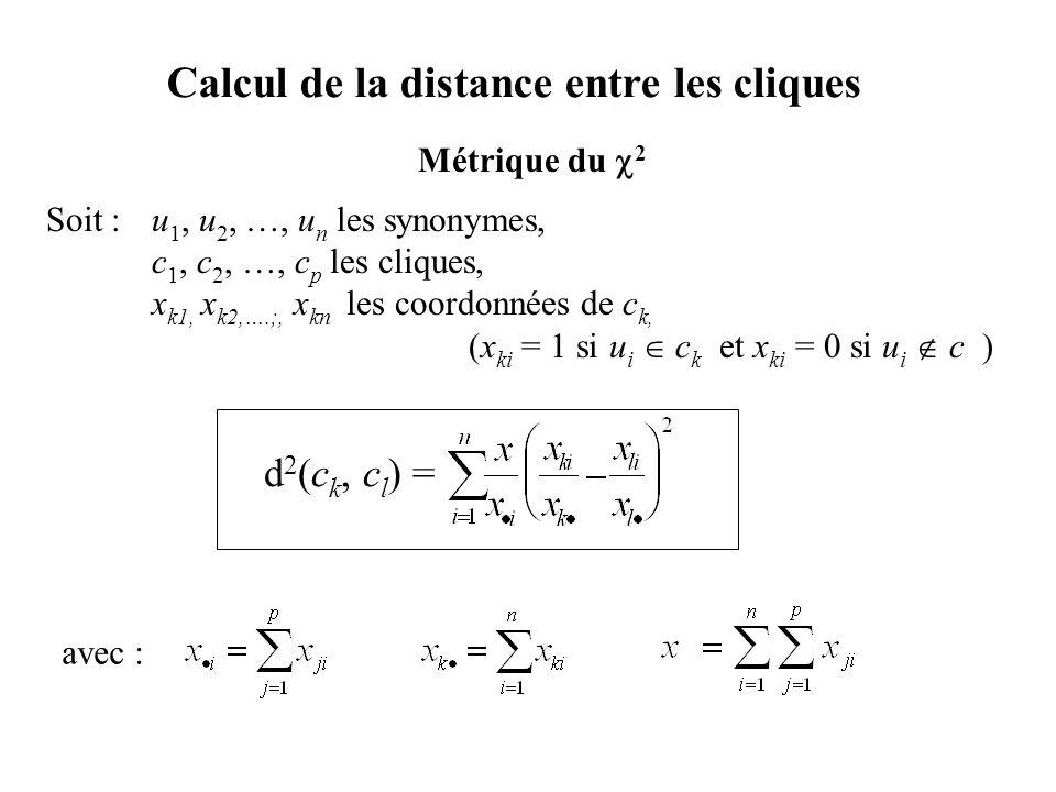 Calcul de la distance entre les cliques