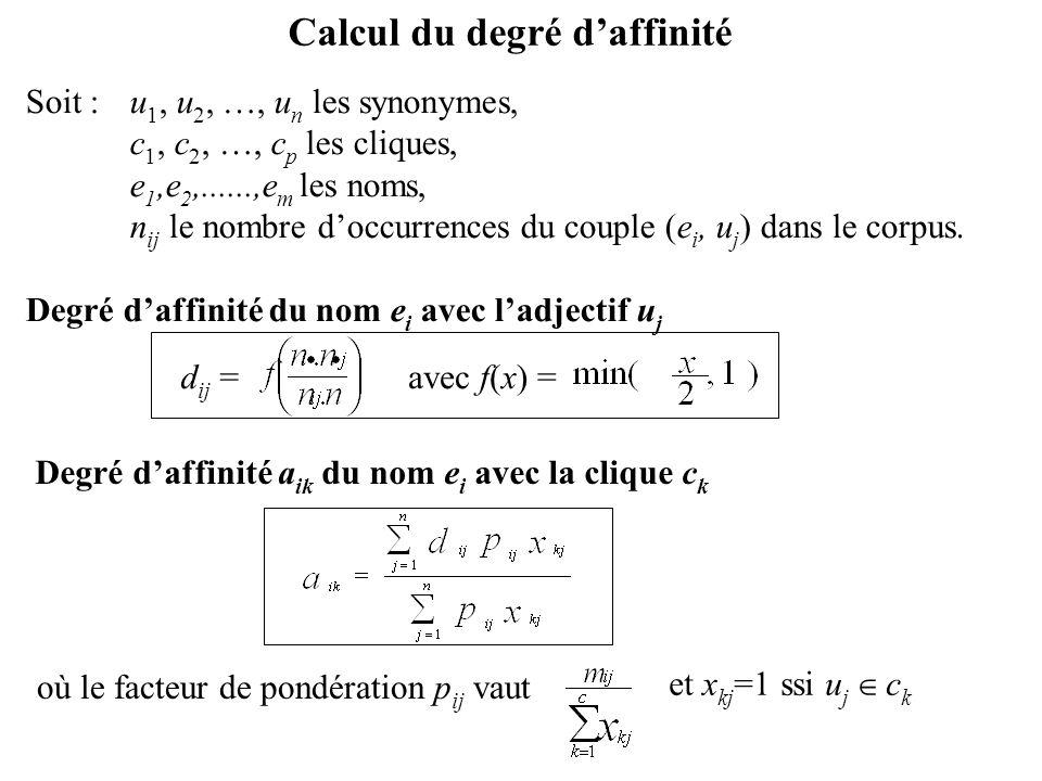 Calcul du degré d'affinité