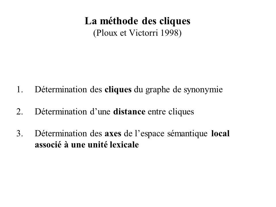 La méthode des cliques (Ploux et Victorri 1998)