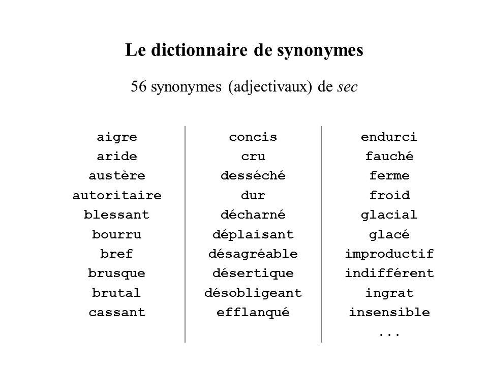 Le dictionnaire de synonymes