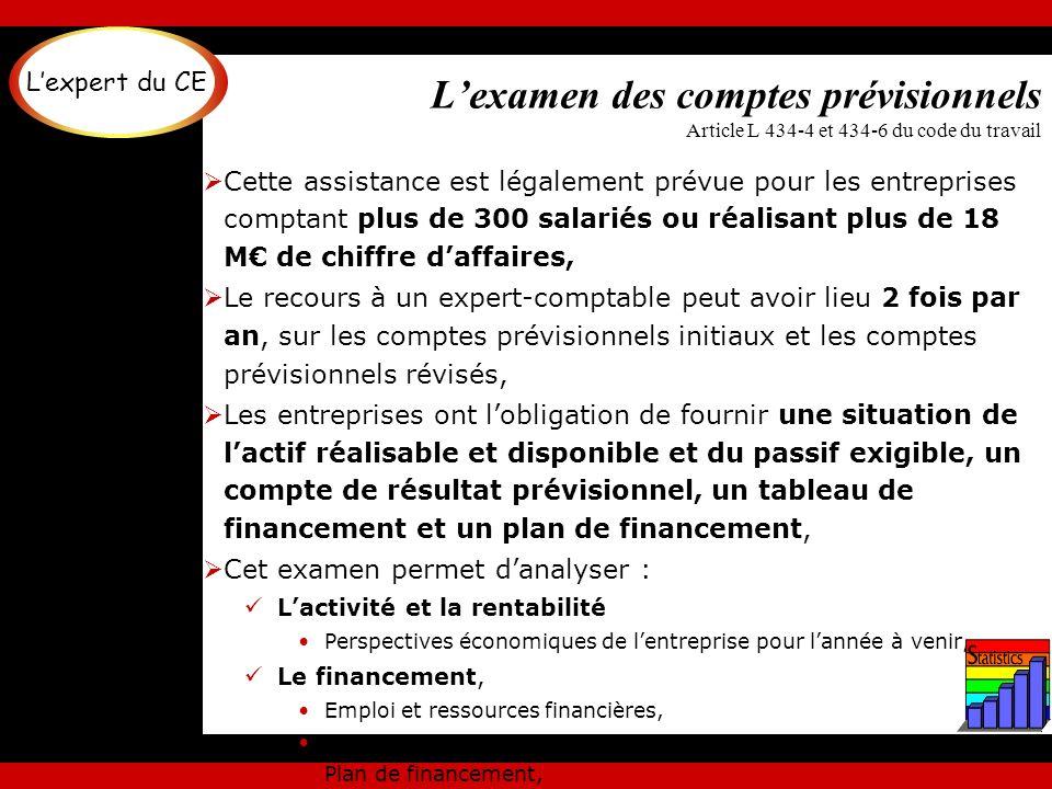 L'expert du CE L'examen des comptes prévisionnels Article L 434-4 et 434-6 du code du travail.