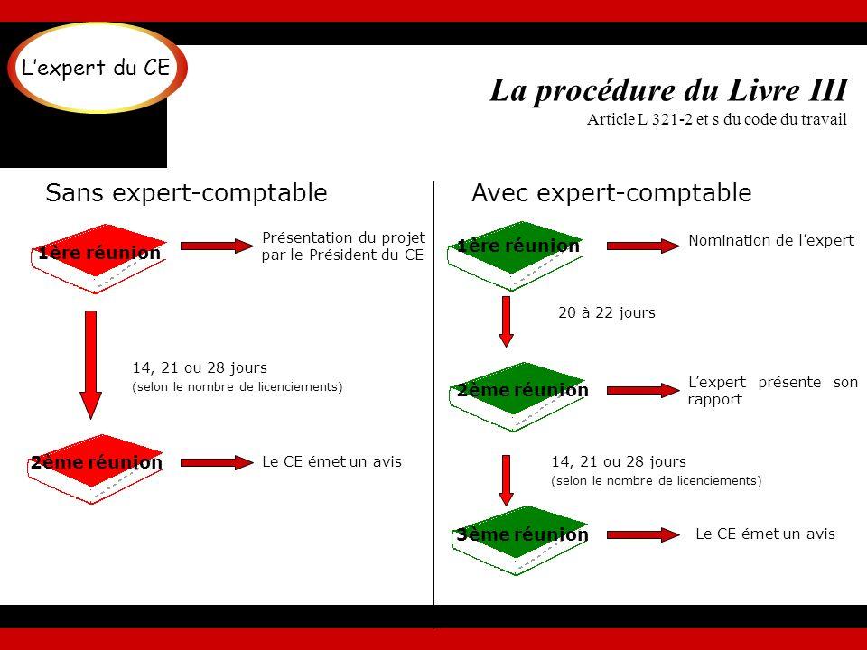 La procédure du Livre III Article L 321-2 et s du code du travail