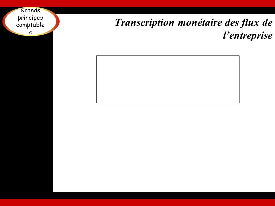 Transcription monétaire des flux de l'entreprise