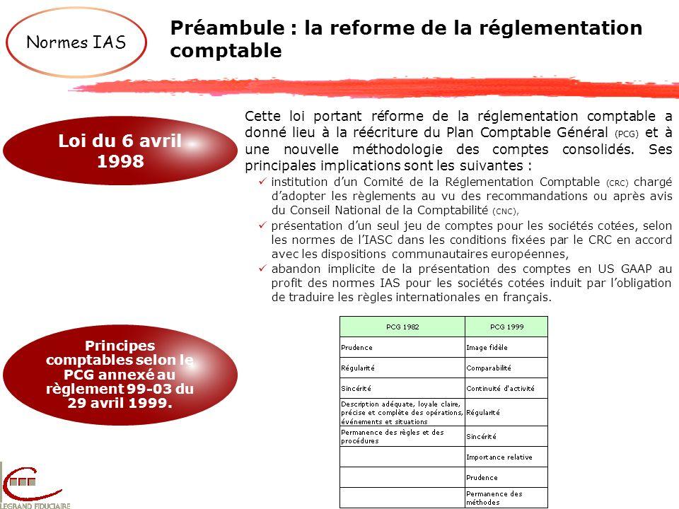 Préambule : la reforme de la réglementation comptable