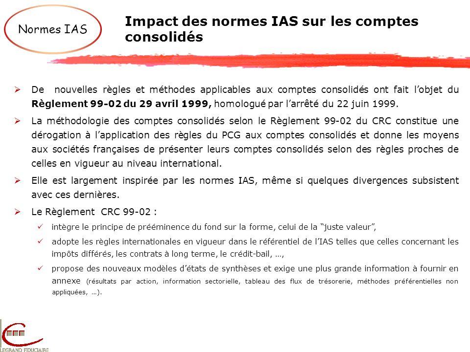 Impact des normes IAS sur les comptes consolidés