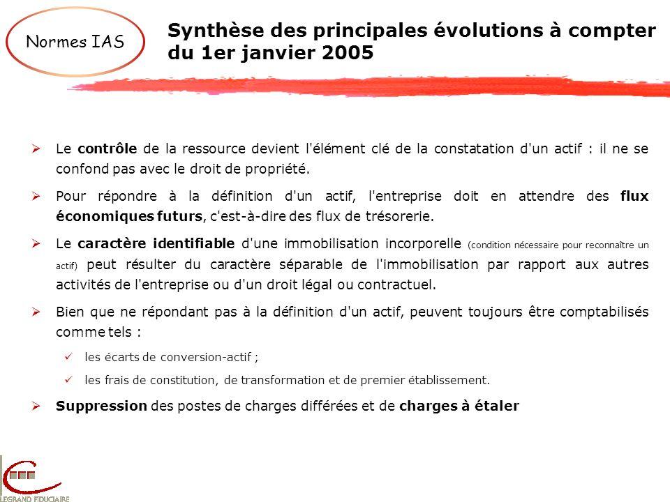 Synthèse des principales évolutions à compter du 1er janvier 2005