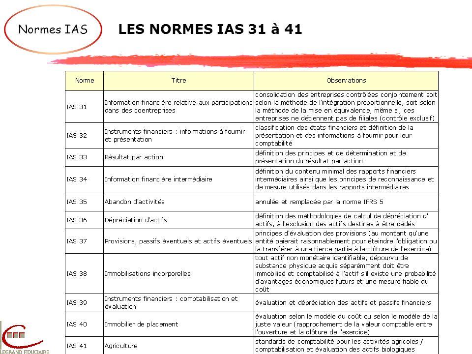 LES NORMES IAS 31 à 41 Normes IAS