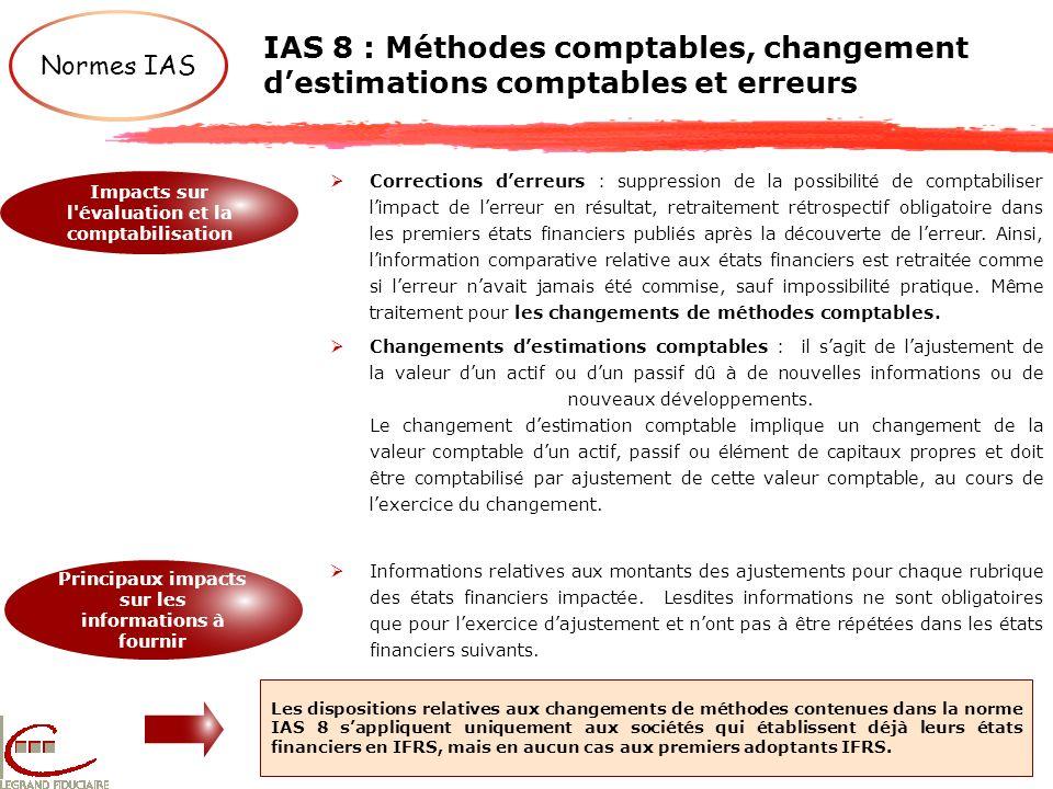 IAS 8 : Méthodes comptables, changement d'estimations comptables et erreurs