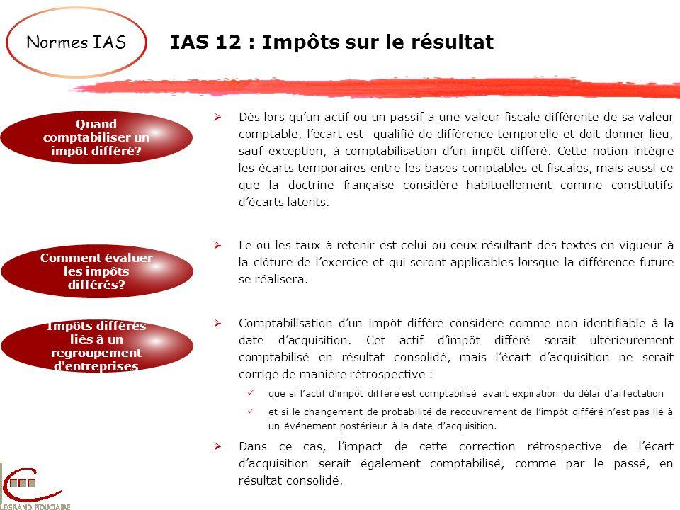 IAS 12 : Impôts sur le résultat
