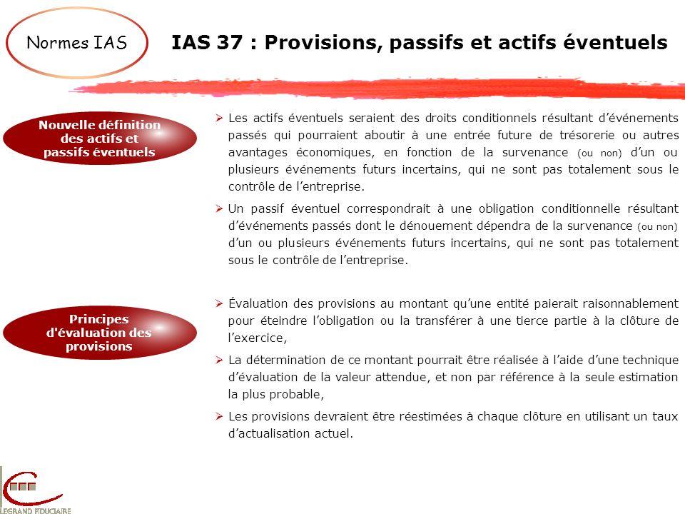 IAS 37 : Provisions, passifs et actifs éventuels