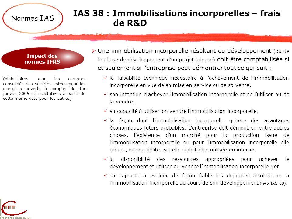 IAS 38 : Immobilisations incorporelles – frais de R&D