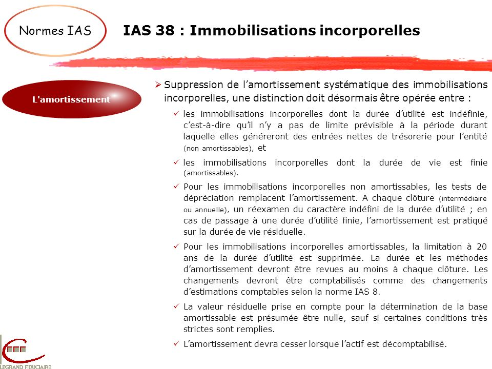 IAS 38 : Immobilisations incorporelles