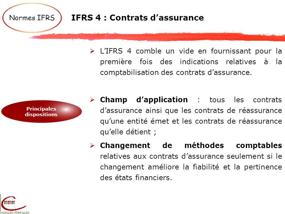 IFRS 4 : Contrats d'assurance