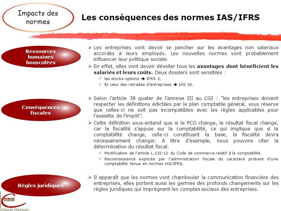 Les conséquences des normes IAS/IFRS