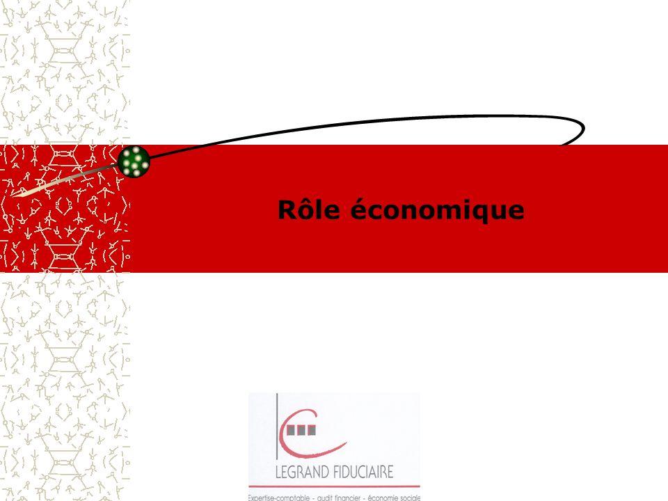 Rôle économique