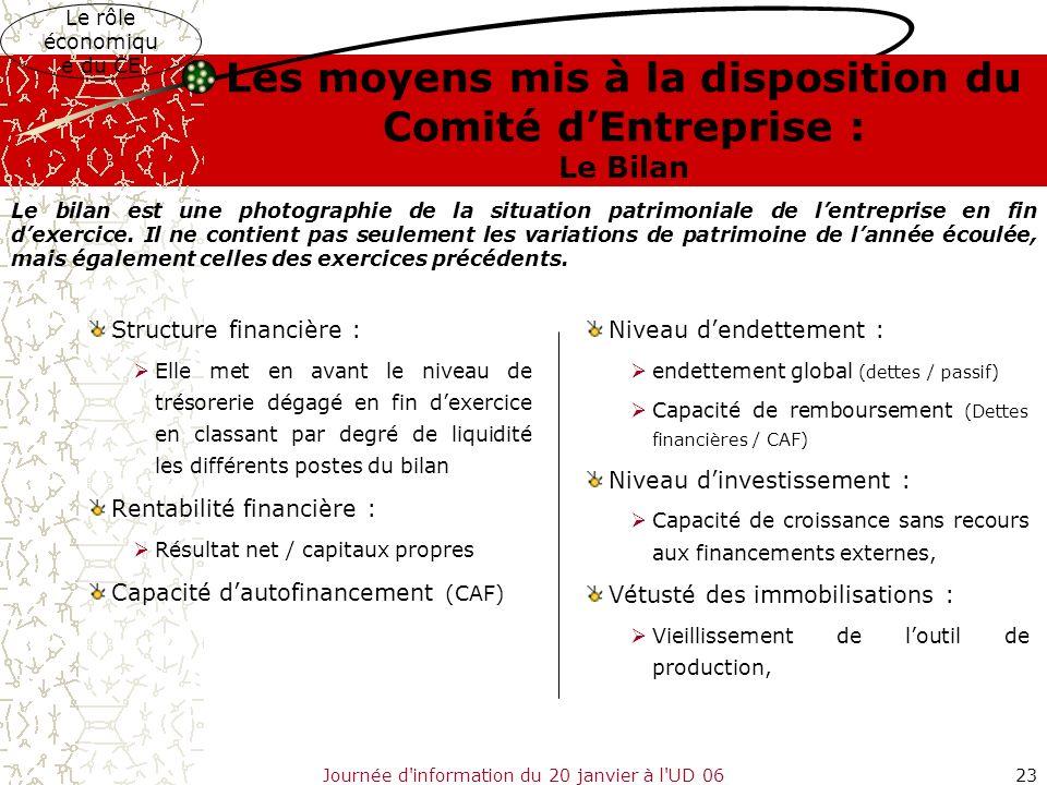 Les moyens mis à la disposition du Comité d'Entreprise : Le Bilan