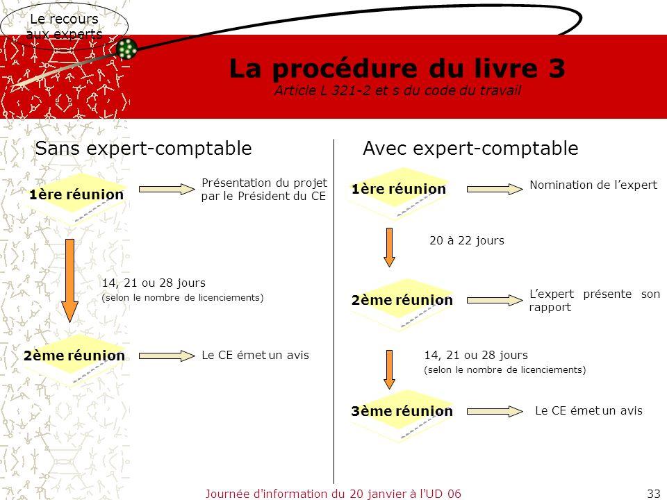 La procédure du livre 3 Article L 321-2 et s du code du travail
