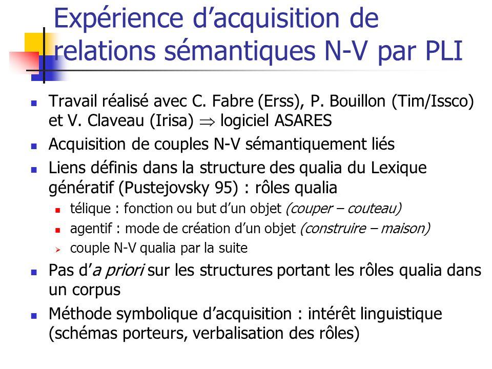 Expérience d'acquisition de relations sémantiques N-V par PLI
