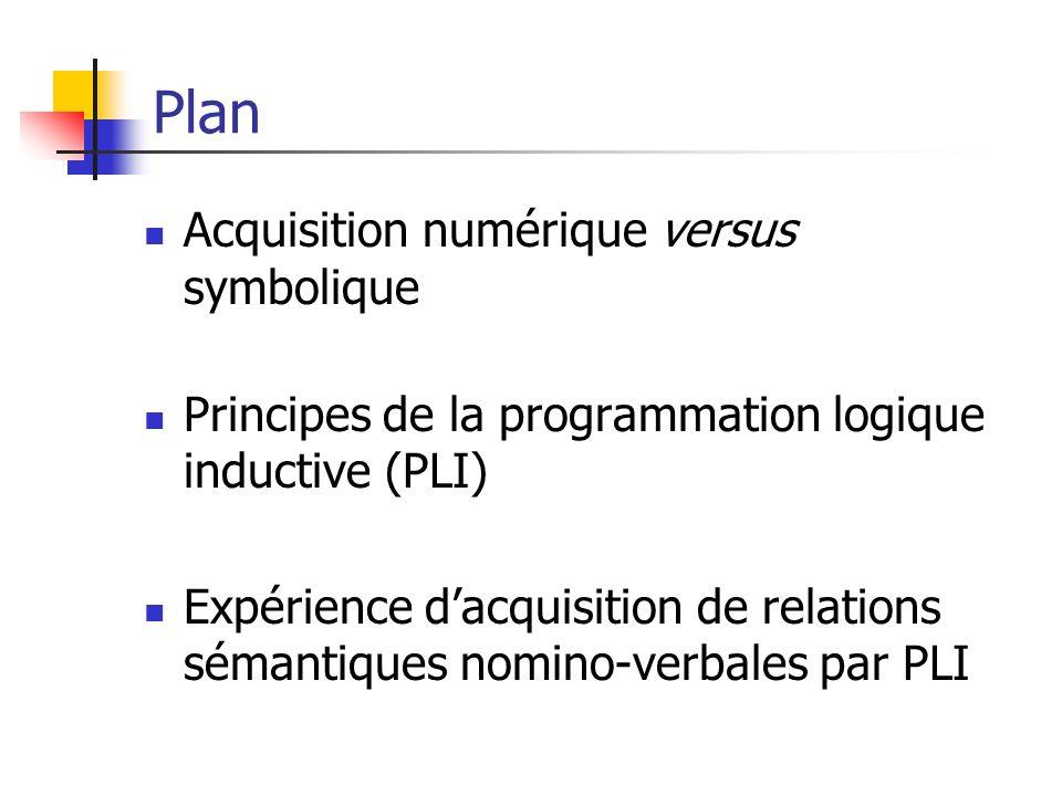 Plan Acquisition numérique versus symbolique