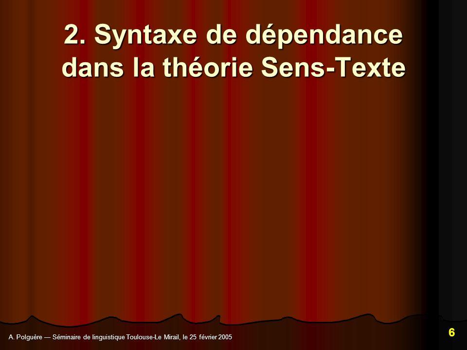 2. Syntaxe de dépendance dans la théorie Sens-Texte