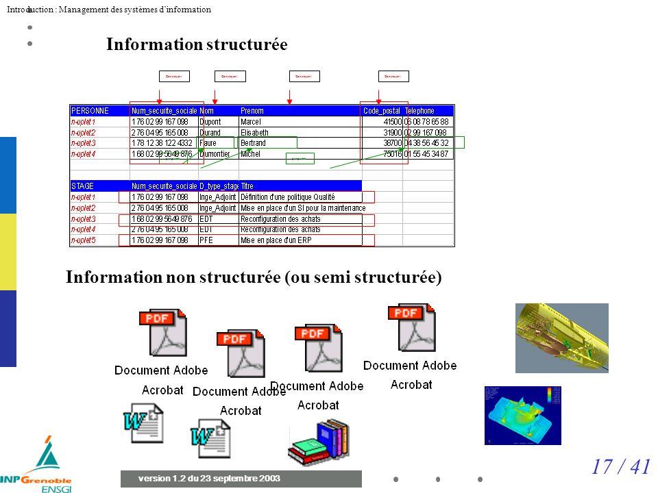 Information structurée