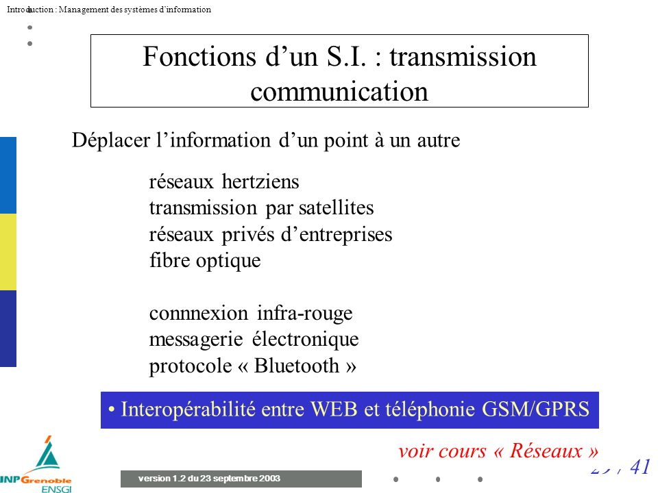 Fonctions d'un S.I. : transmission communication