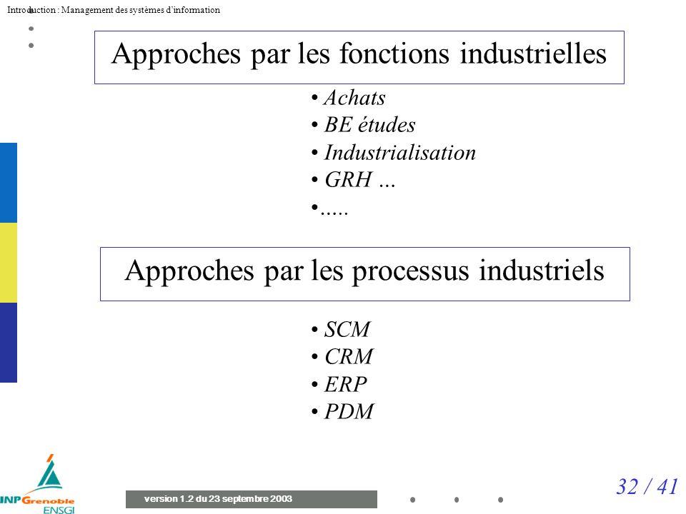 Approches par les fonctions industrielles