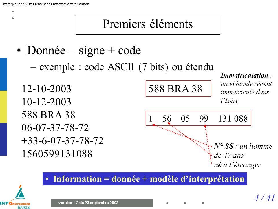Premiers éléments Donnée = signe + code