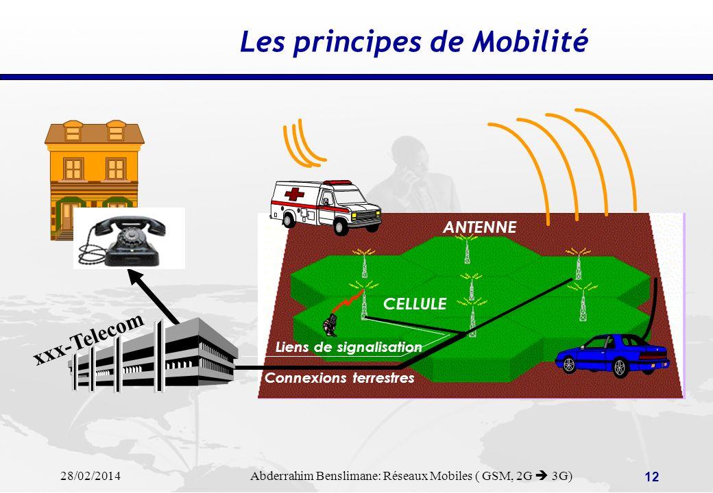 Les principes de Mobilité