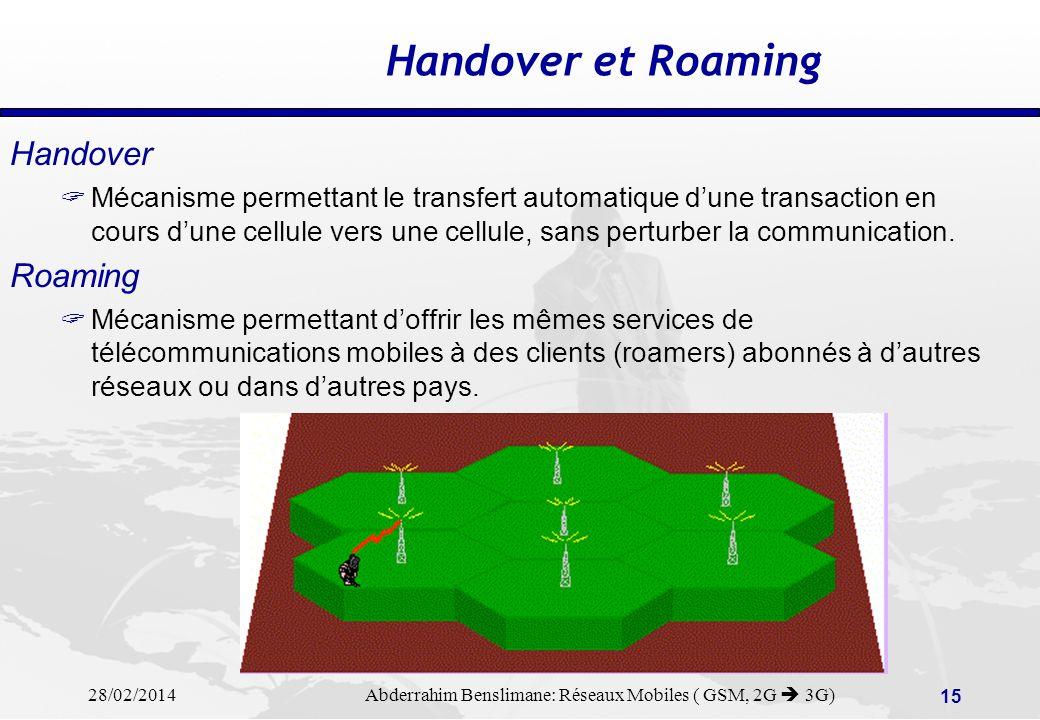 Handover et Roaming Handover Roaming