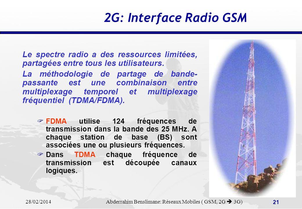 2G: Interface Radio GSM Le spectre radio a des ressources limitées, partagées entre tous les utilisateurs.