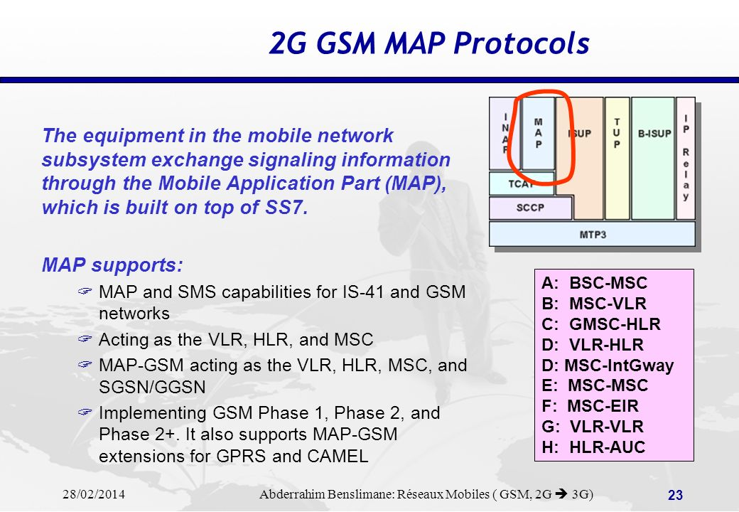2G GSM MAP Protocols