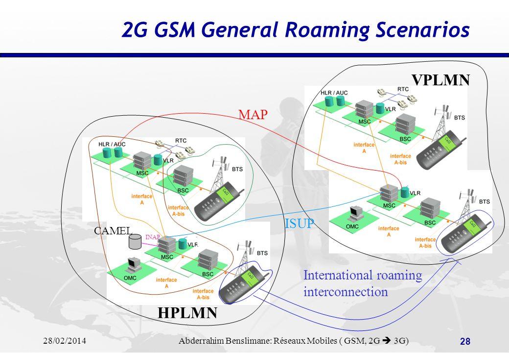 2G GSM General Roaming Scenarios