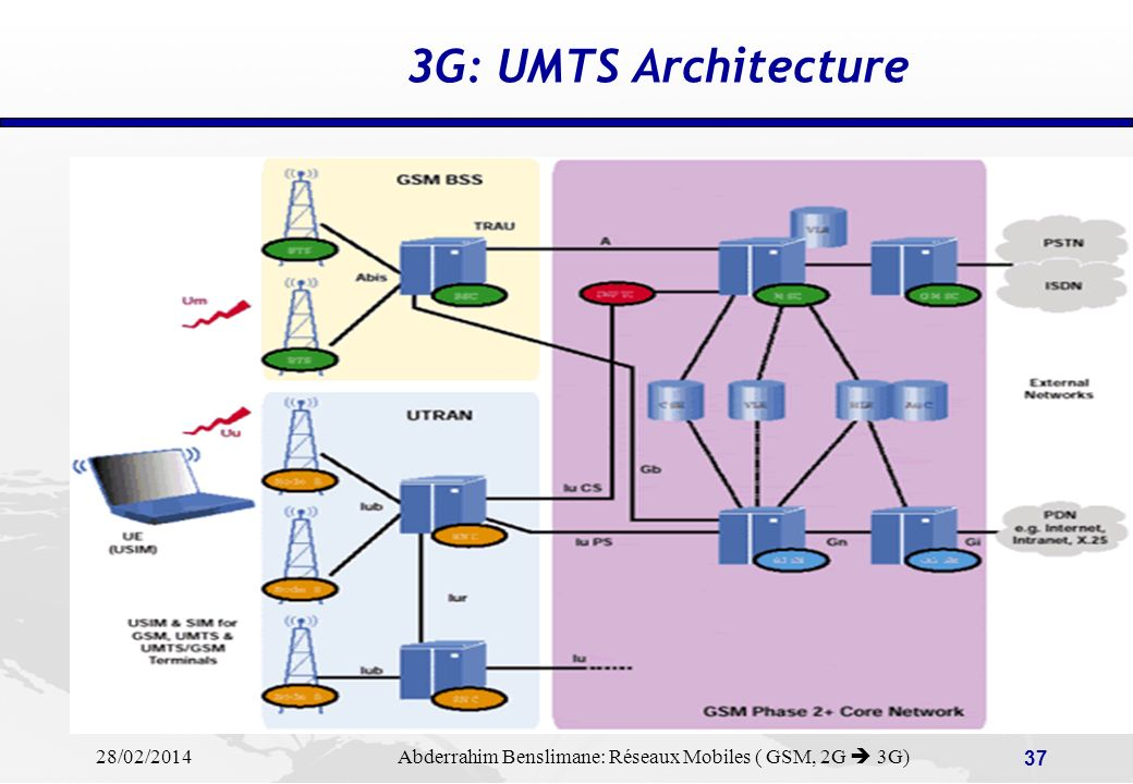 3g network architecture diagram choice image diagram