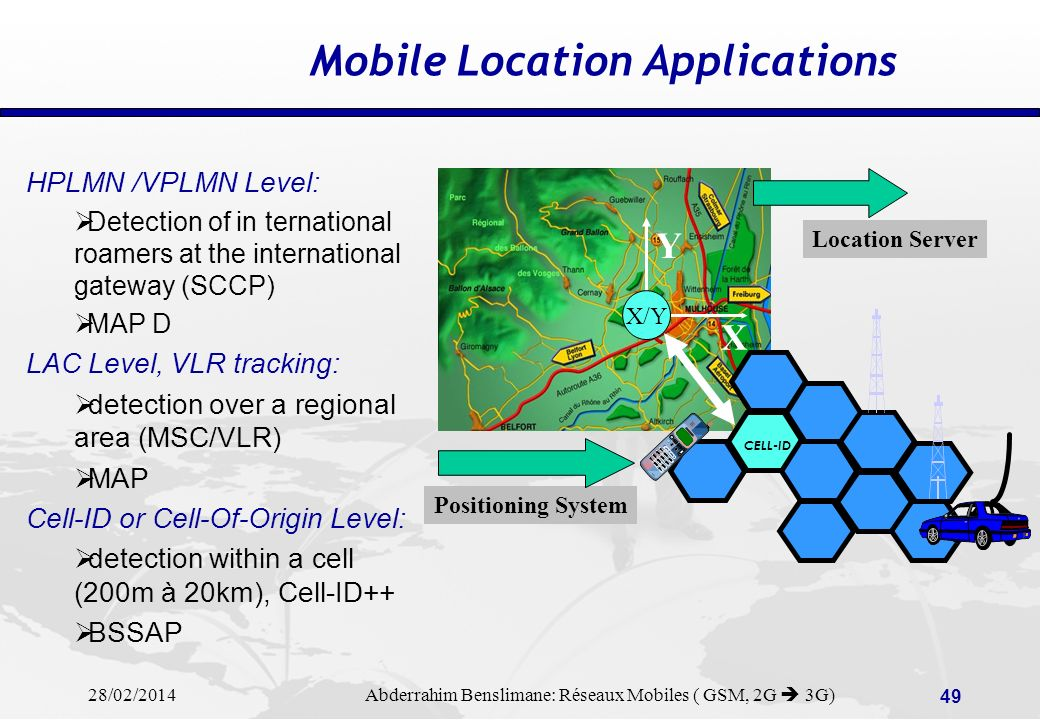 Mobile Location Applications
